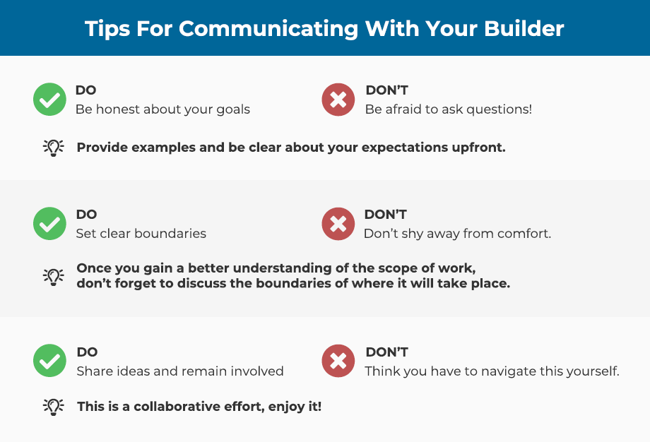 Tipps for Communicating with your Builder
