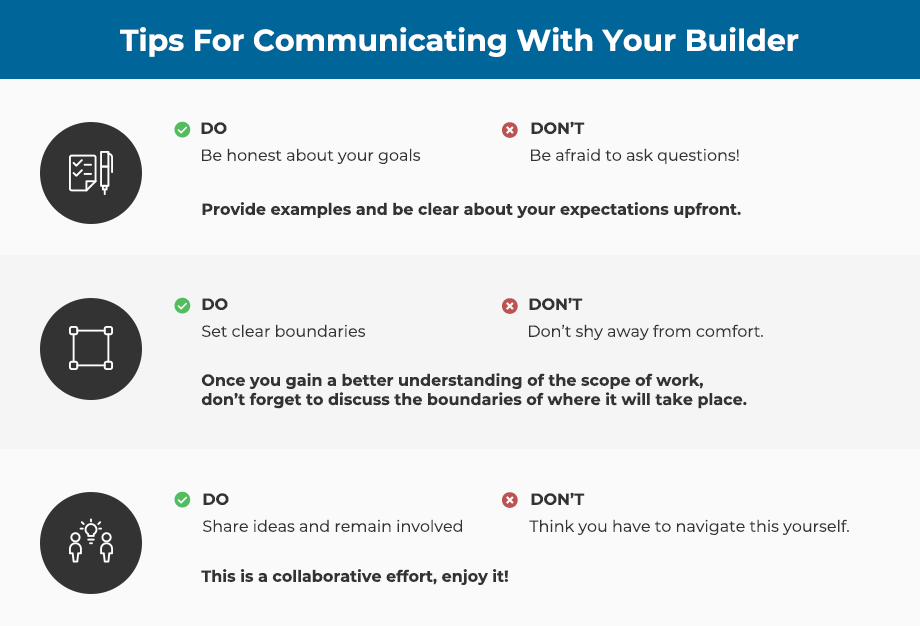 table of tips for communicating with your builder