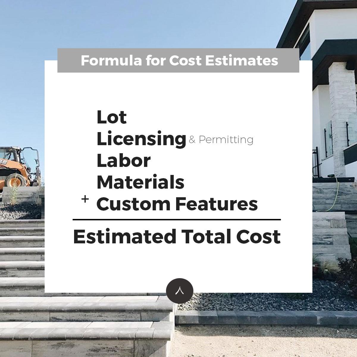 formula for custom home cost estimate