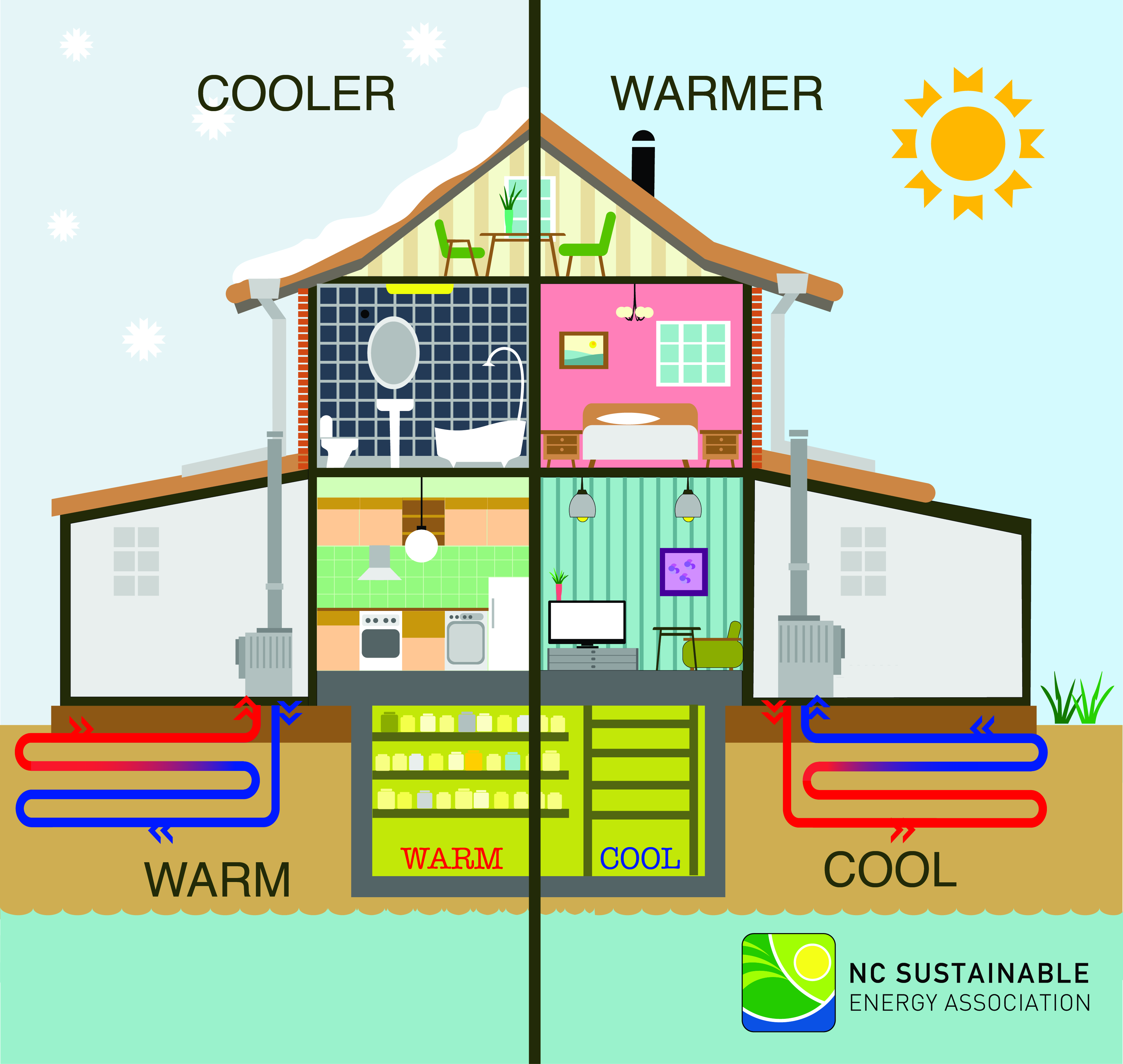 how geothermal heat pumps work